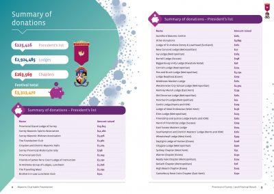 2731_MCF_Surrey-finale-brochure_AW_web_002